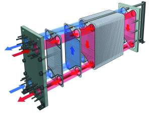 power engineering heat exchangers pdf